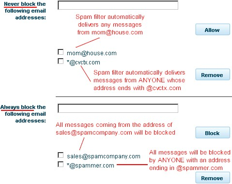 spam-filter-examples